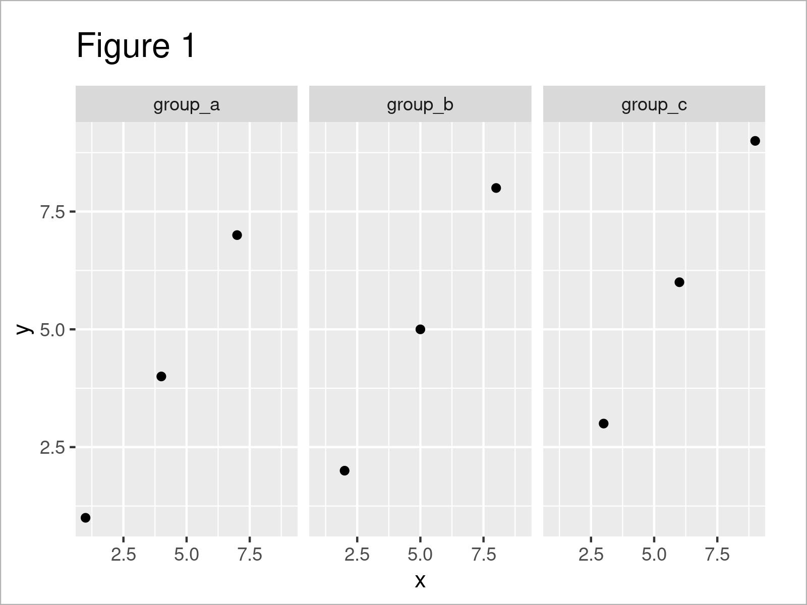 r graph figure 1 change color ggplot2 facet label background text r