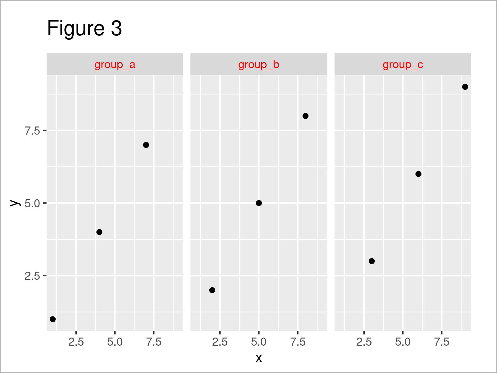 r graph figure 3 change color ggplot2 facet label background text r
