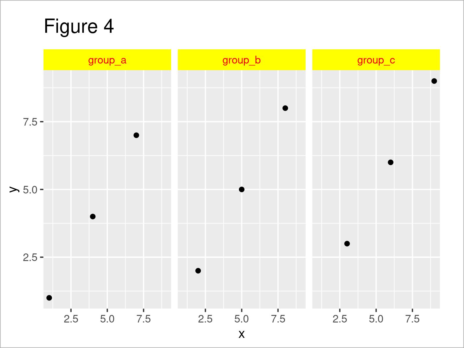 r graph figure 4 change color ggplot2 facet label background text r
