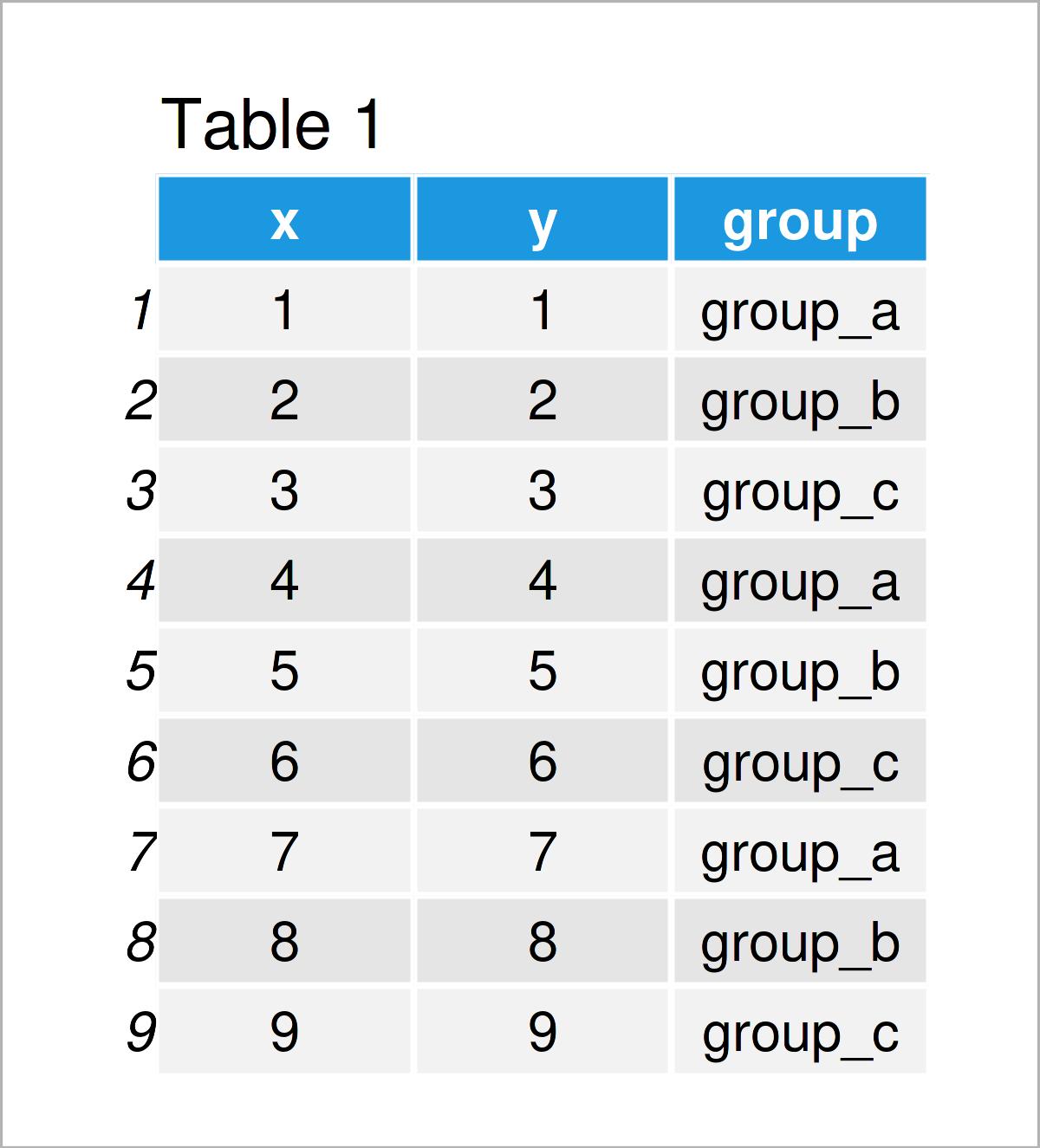 table 1 data frame change color ggplot2 facet label background text r