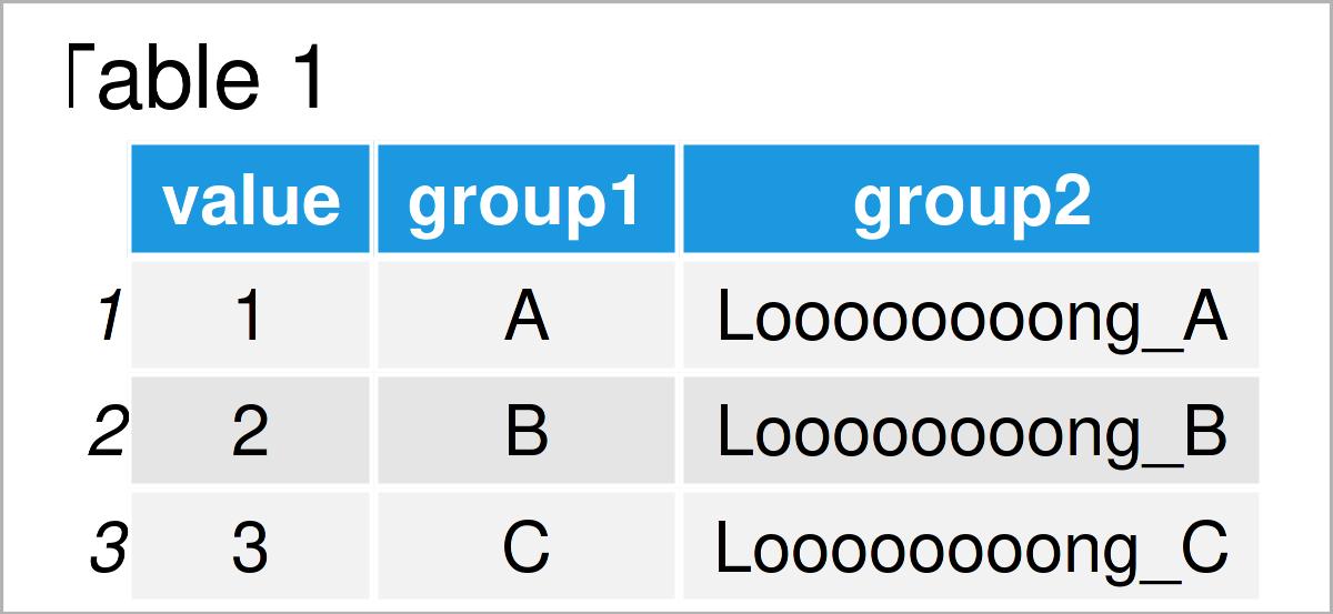 table 1 data frame draw multiple ggplot2 plots consistent width r