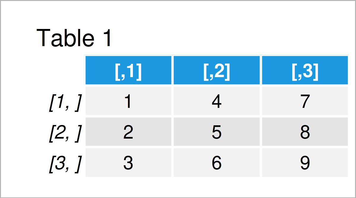 table 1 matrix matrix cross product