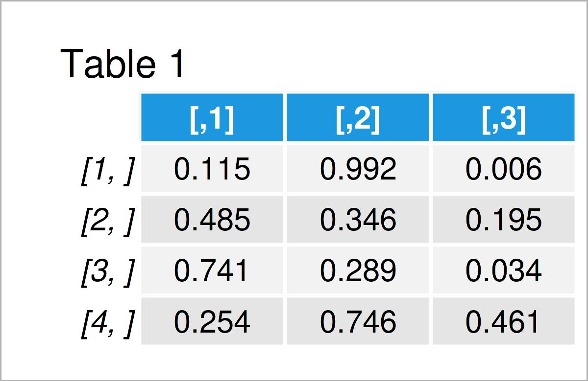 table 1 matrix matrix decomposition qr function